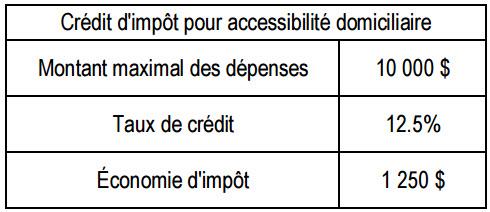 Saison des impôts - Crédit d'impôt pour l'accessibilité domiciliaire